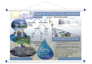 24.Woda_RPS